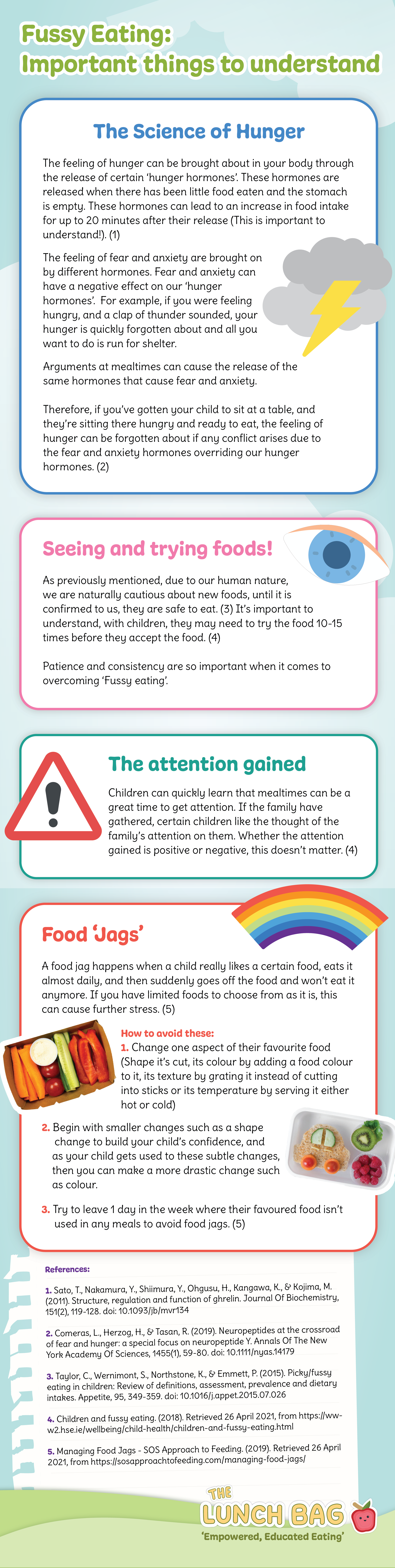 Dealing-with-fussy-eating-blog-important-things-to-understand